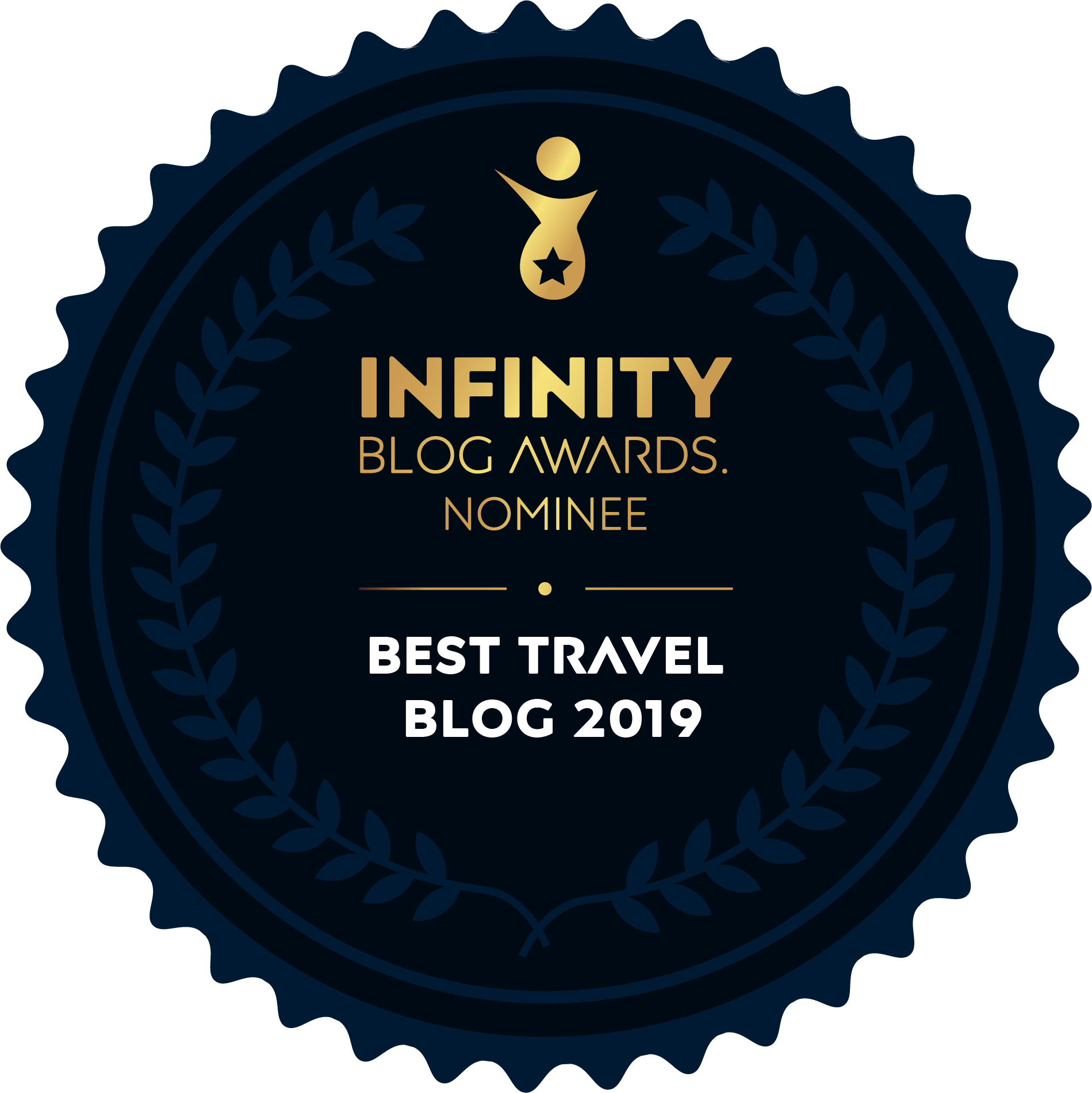 Best Travel Blog Nominee Badge